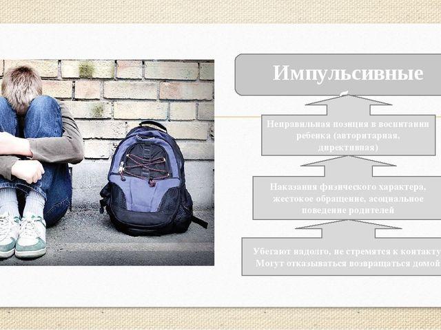 Импульсивные побеги Неправильная позиция в воспитании ребенка (авторитарная,...
