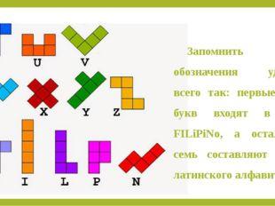 Запомнить эти обозначения удобнее всего так: первые пять букв входят в имя FI