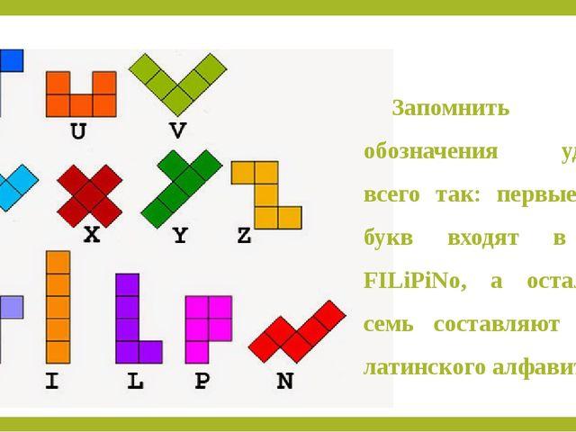 Запомнить эти обозначения удобнее всего так: первые пять букв входят в имя FI...