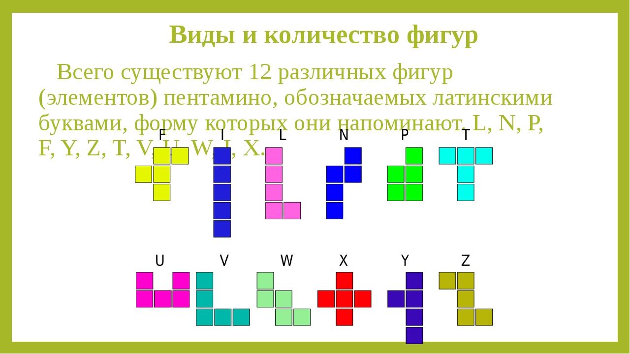 Виды и количество фигур Всего существуют 12 различных фигур (элементов) пента...