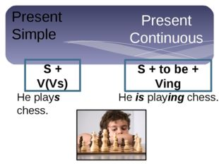 Present Continuous Present Simple S + V(Vs) S + to be + Ving He plays chess.