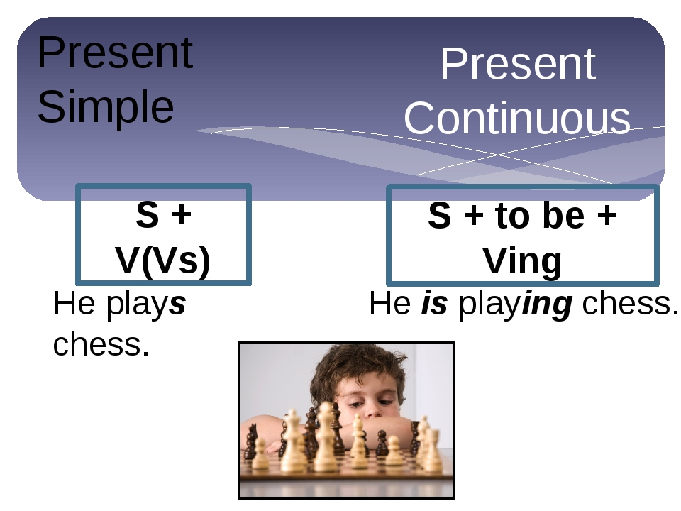 Present Continuous Present Simple S + V(Vs) S + to be + Ving He plays chess....