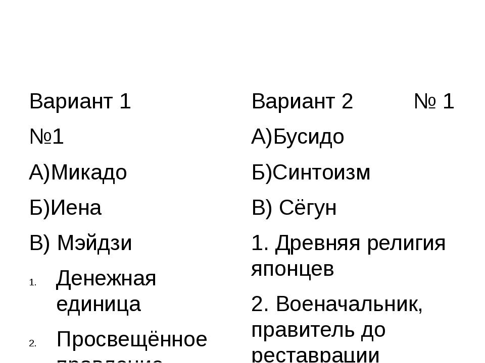 Вариант 1 №1 А)Микадо Б)Иена В) Мэйдзи Денежная единица Просвещённое правлен...