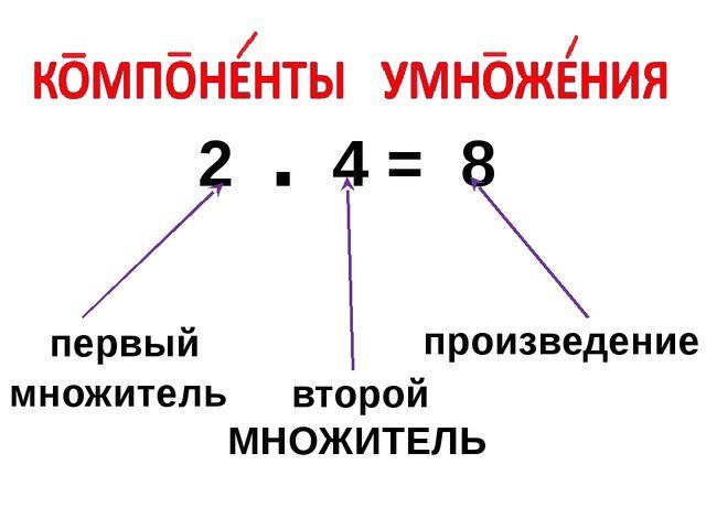 2 . 4 = 8 первый множитель второй МНОЖИТЕЛЬ произведение
