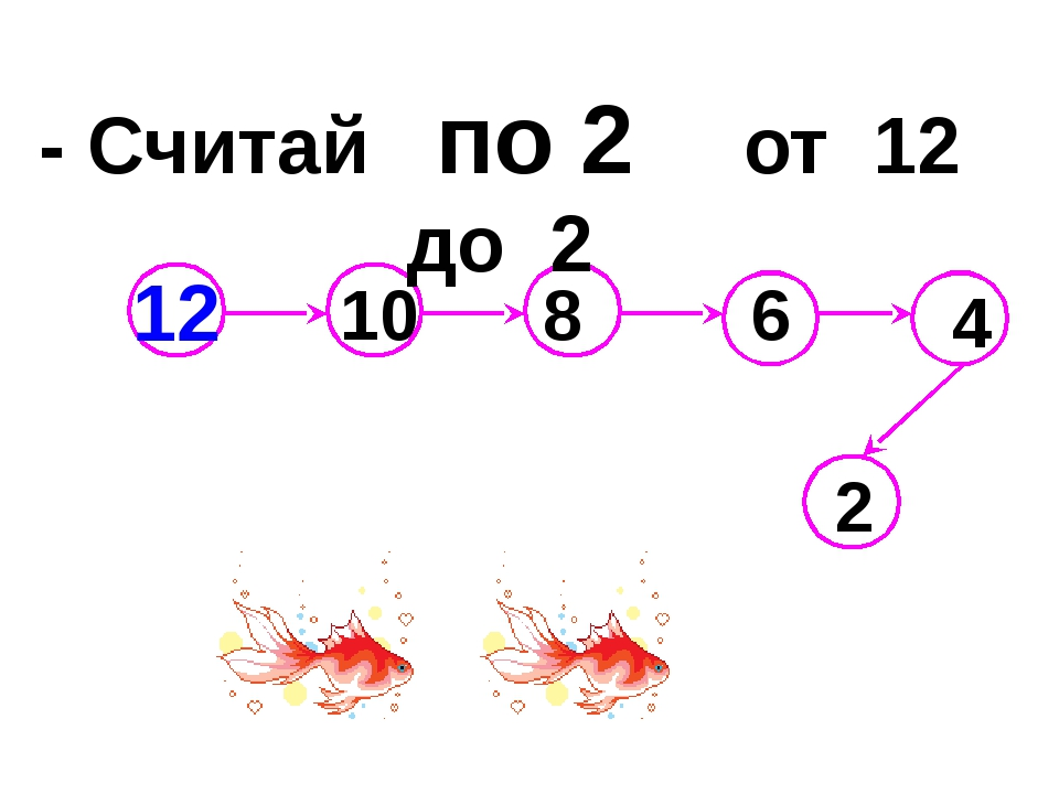 - Считай по 2 от 12 до 2 10 8 6 4 2 12