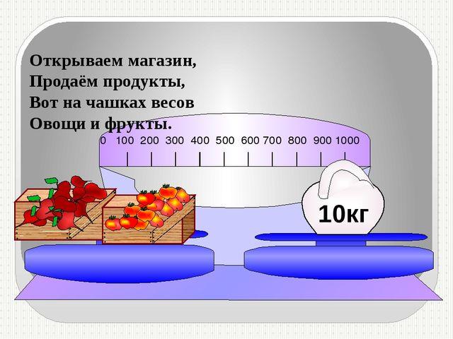 0 100 200 300 400 500 600 700 800 900 1000 Открываем магазин, Продаём продук...