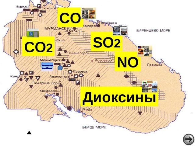 Заполнить схему «Загрязнение атмосферы»