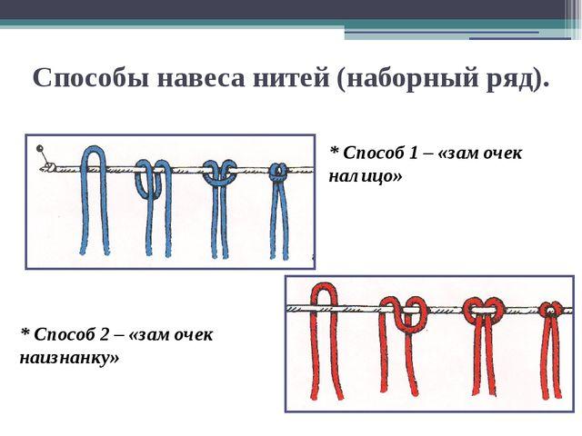 Способы навеса нитей (наборный ряд). * Способ 1 – «замочек налицо» * Способ 2...