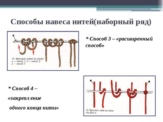 Способы навеса нитей(наборный ряд) * Способ 4 – «закрепление одного конца нит...