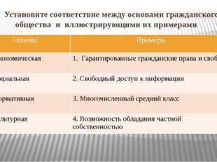 5. Установите соответствие между основами гражданского общества и иллюстриру