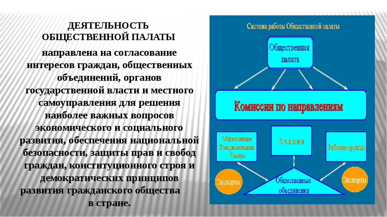 направлена на согласование интересов граждан, общественных объединений, орга...