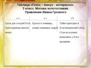 Таблица «Плюс – минус - интересно» 3 класс. Москва золотоглавая. Правление Ив