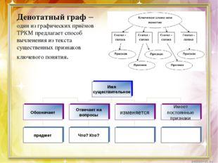 Денотатный граф – один из графических приёмов ТРКМ предлагает способ вычленен