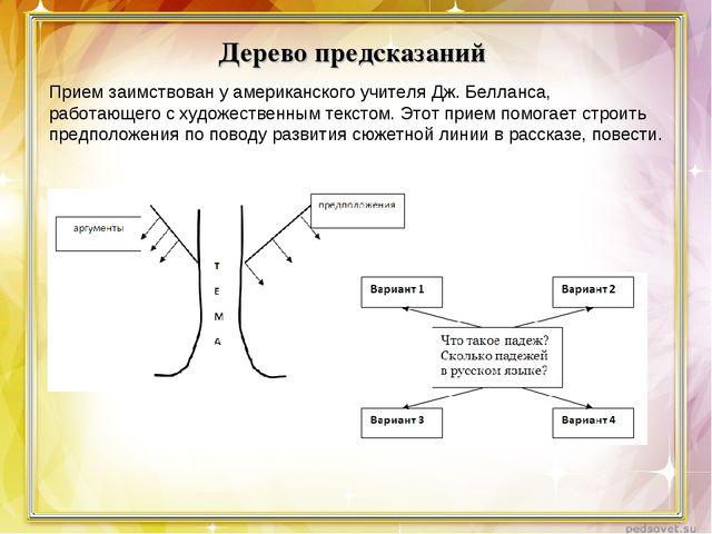 Дерево предсказаний Прием заимствован у американского учителя Дж. Белланса, р...