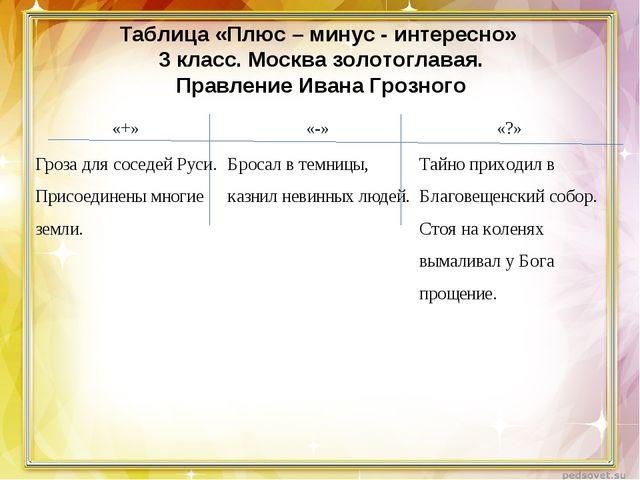 Таблица «Плюс – минус - интересно» 3 класс. Москва золотоглавая. Правление Ив...