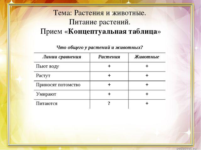 Тема: Растения и животные. Питание растений. Прием «Концептуальная таблица» Ч...