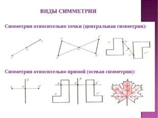 Симметрия относительно точки (центральная симметрия): Симметрия относительно