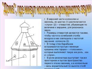● В верхней части колоколен и звонниц, их шахтах (1) располагаются «слухи» (2