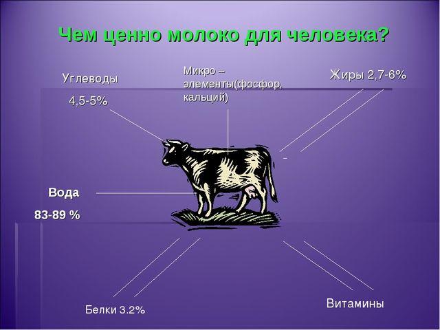 Чем ценно молоко для человека? Углеводы 4,5-5% Жиры 2,7-6% Белки 3.2% Витамин...