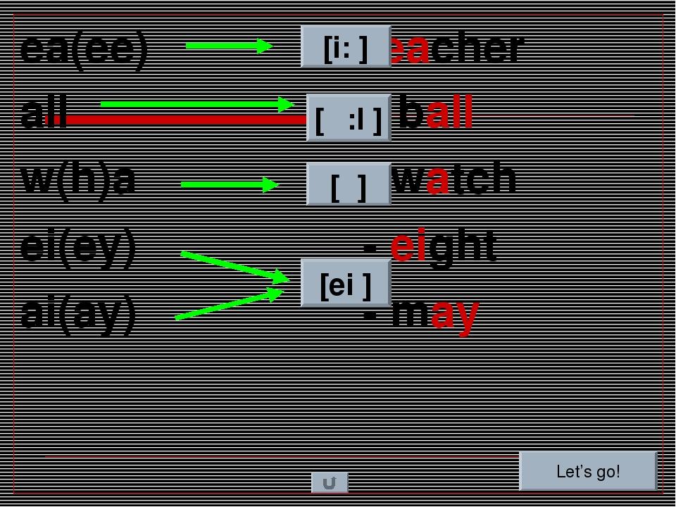 ea(ee) - teacher all - ball w(h)a - watch ei(ey) - eight ai(ay) - may [i: ] [...