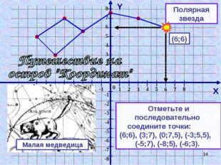 * Малая медведица Y Отметьте и последовательно соедините точки: (6;6), (3;7),