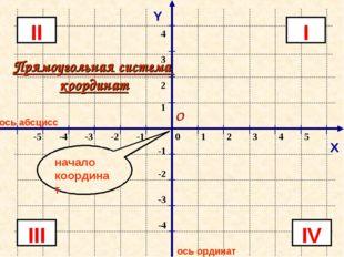 * ось абсцисс ось ординат Y I II III IV Прямоугольная система координат начал