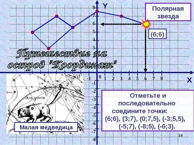 * Малая медведица Y Отметьте и последовательно соедините точки: (6;6), (3;7),...