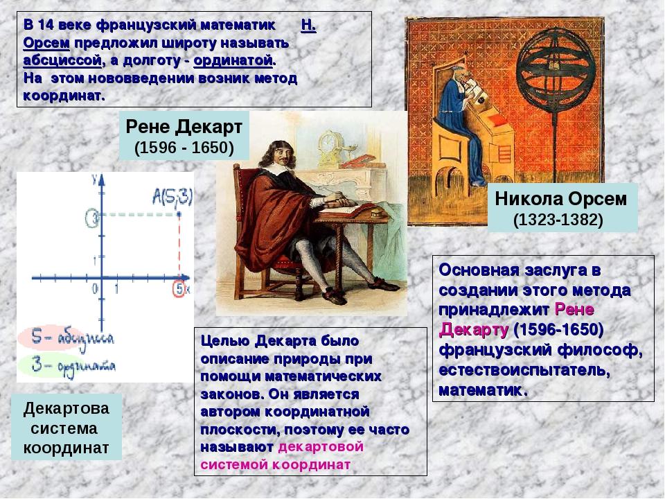 В 14 веке французский математик Н. Орсем предложил широту называть абсциссой,...
