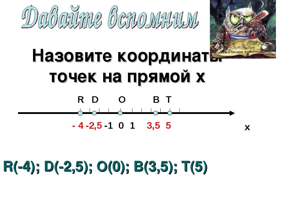 Назовите координаты точек на прямой х х O 0 R 1 -1 D - 4 -2,5 3,5 5 T B R(-4)...