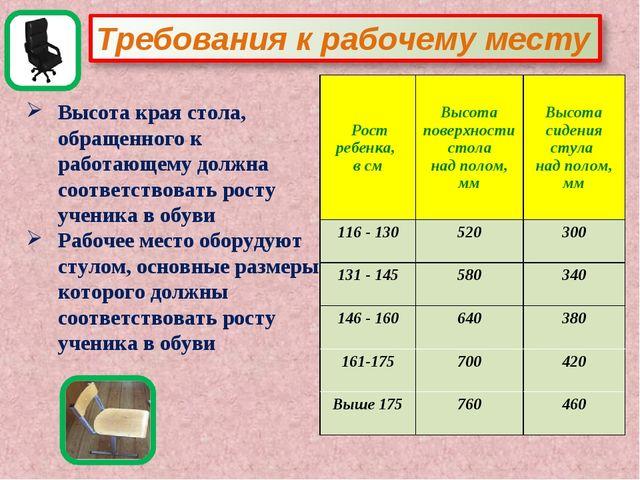Высота края стола, обращенного к работающему должна соответствовать росту уче...