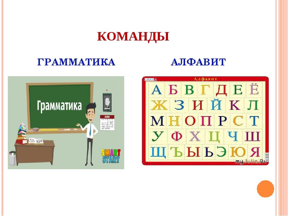 КОМАНДЫ ГРАММАТИКА АЛФАВИТ