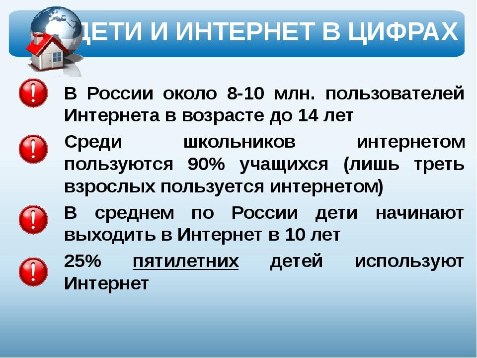 В России около 8-10 млн. пользователей Интернета в возрасте до 14 лет Среди ш...