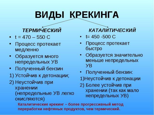 ВИДЫ КРЕКИНГА ТЕРМИЧЕСКИЙ t = 470 – 550 С Процесс протекает медленно Образует...