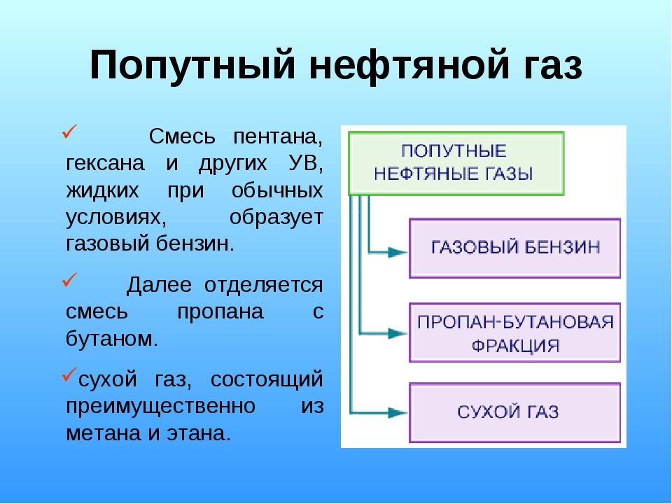 Попутный нефтяной газ Смесь пентана, гексана и других УВ, жидких при обычных...