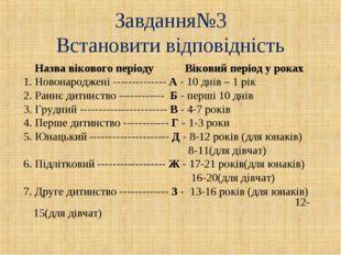 Назва вікового періоду Віковий період у роках 1. Новонароджені -------------