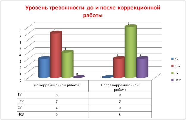 Анкеты для родителей - Неля Нарица о психологии
