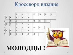 Кроссворд вязание МОЛОДЦЫ ! 1 В А Р Е Ж К И 2 П Р Я Ж А 3 И З Н А Н К А 4 С Т