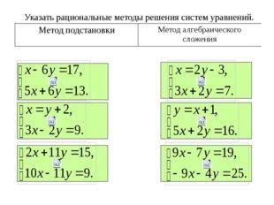Указать рациональные методы решения систем уравнений. Метод подстановки Мето