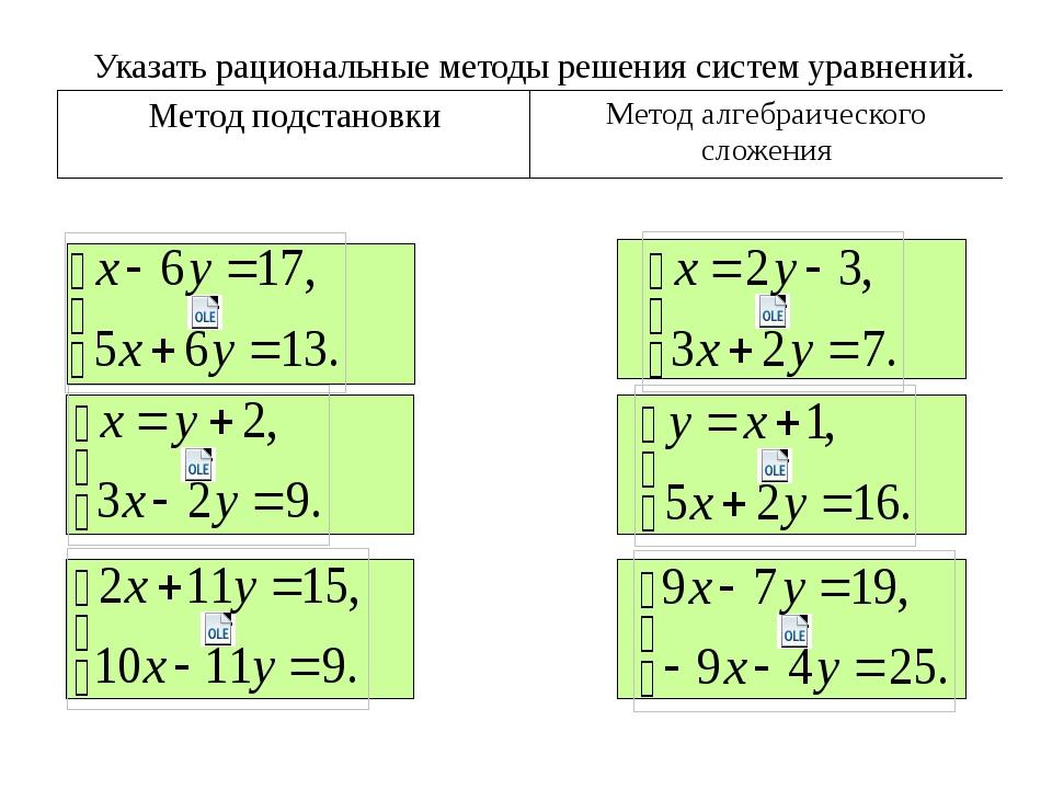 Указать рациональные методы решения систем уравнений. Метод подстановки Мето...