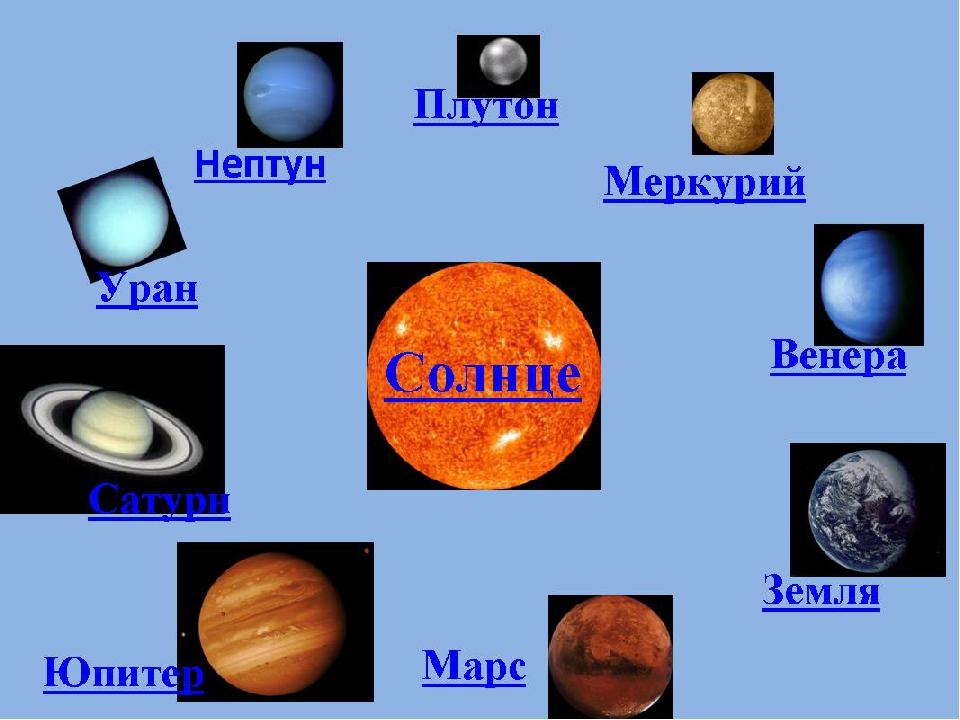Космос Солнце 9 планет
