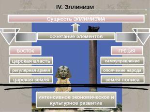 IV. Эллинизм Сущность ЭЛЛИНИЗМА сочетание элементов ВОСТОК ГРЕЦИЯ царская вла