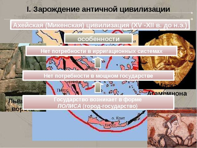I. Зарождение античной цивилизации Маска Агамемнона Львиные ворота Ахейская (...