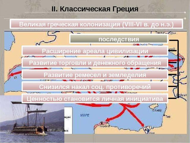 II. Классическая Греция Великая греческая колонизация (VIII-VI в. до н.э.) по...