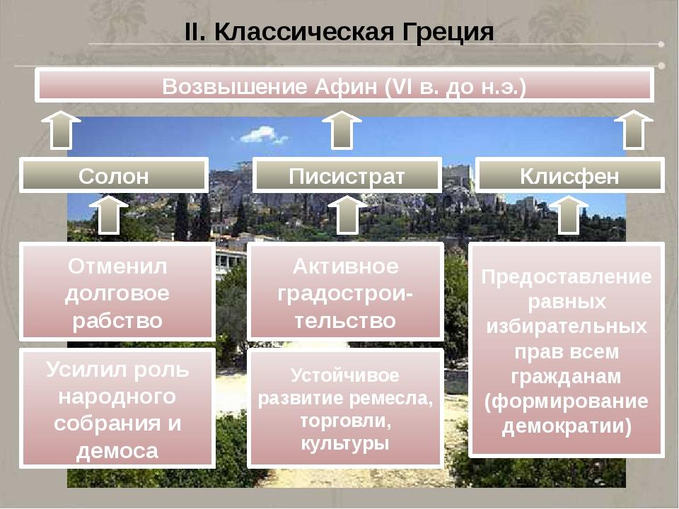 II. Классическая Греция Возвышение Афин (VI в. до н.э.) Солон Писистрат Клисф...