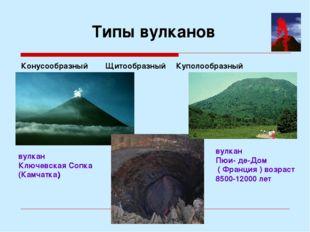 Типы вулканов Конусообразный ЩитообразныйКуполообразный вулкан Ключевская Со