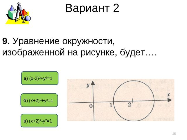 Вариант 2 а) (х-2)²+у²=1 б) (х+2)²+у²=1 в) (х+2)²-у²=1 * 9. Уравнение окружно...