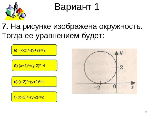 Вариант 1 б) (х+2)²+(у-2)²=4 а) (х-2)²+(у+2)²=2 в) (х-2)²+(у+2)²=4 * 7. На ри...