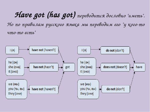 """Have got (has got) переводится дословно """"иметь"""". Но по правилам русского язы..."""