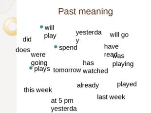 Past meaning played did yesterday spend does have read will go has watched pl