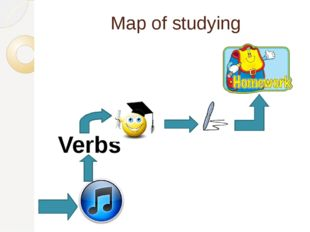 Map of studying Verbs
